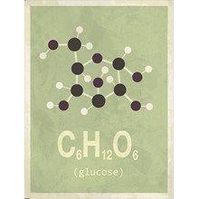 Molekyle Glukose 50x70 fra Incado