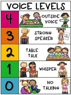 Free! Voice levels,Teach and motivate  to use different voice levels depending on the place or activity.