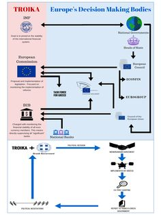 How much do you actually know about the Greek Crisis? - Greek Liberties Monitor