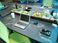 Det organiserade kontoret.