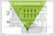 Ghostbusters by Aaron Eiland from the Silver Screen Society project Ernie Hudson, Ghostbusters Movie, You Doodle, Ghost Busters, Alternative Movie Posters, Cool Posters, Film Posters, Graphic Design Inspiration, Illustration