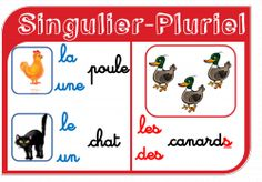 articles définissingulier /pluriel (et autres affiches sur blog) French Worksheets, Physical Education Games, Teaching French, French Language, Learn French, Say Hello, Physics, Preschool, Letters