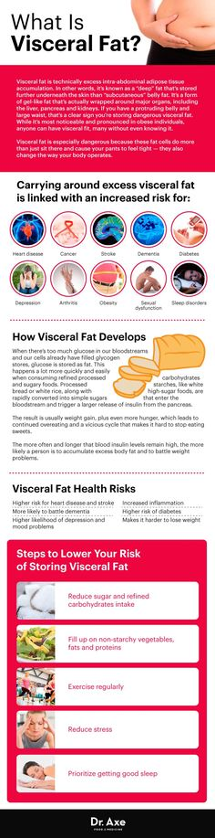 Visceral fat facts - Dr. Axe http://www.draxe.com #health #holistic #natural
