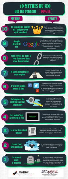 10 mythes seo qui rendent fous les referenceurs