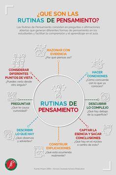 Rutinas de pensamiento infografia.png