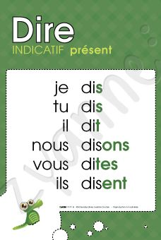 Dire - Ind. Présent French Verbs, French Grammar, French Phrases, French Quotes, French Language Basics, French Language Lessons, French Language Learning, French Lessons, French Tips