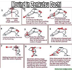 How you will incresase your understanding martial arts techniques Martial Arts Gear, Martial Arts Workout, Martial Arts Training, Boxing Workout, Pool Workout, Shotokan Karate, Kyokushin Karate, Karate Do, Karate Moves