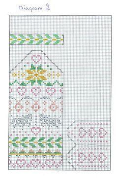 Elisabeth Bjurkell Dela dina vantar! Knitted Mittens Pattern, Easy Knitting Patterns, Knit Mittens, Knitting Charts, Knitted Gloves, Lace Knitting, Knitting Stitches, Knitting Projects, Knitting Socks