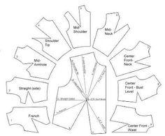 Resultado de imagen para types of fashion darts