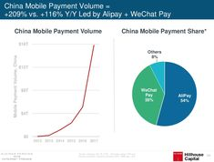 Alipay and WeChat co