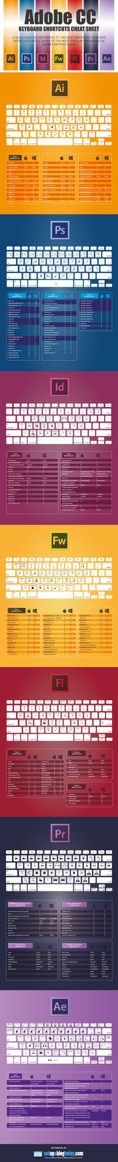 Learn All the Keyboard Shortcuts for Adobe Apps with This Cheat Sheet