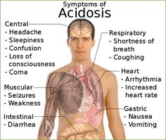 instead of worrying about seasonal allergies or the common cold, I worry about acidosis #nursingschoolproblems