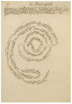 One Dancer's Steps in a Circled Writing-system: Dance Notation or Choreography 18th Century.