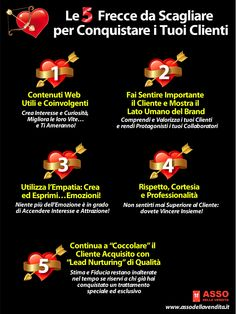 """Le 5 """"Frecce"""" da Scagliare per Fare Breccia nel Cuore dei Tuoi Clienti con la #vendita magnetica! #inboundmarketing http://www.assodellavendita.it/blog/falli-innamorare-con-la-vendita-magnetica"""