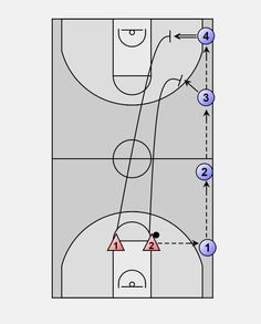 Basketball Boxing out: Pressure rebounding