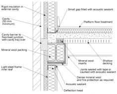 Junction details for acoustic performance Architecture Concept Drawings, Architecture Sketchbook, Architecture Details, Concrete Column, Concrete Wall, Wall Section Detail, Brick Cladding, Steel Detail, Steel Columns