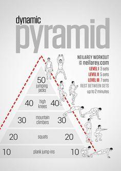 Piramide de entrene deportivo. Entrenador Personal en Valencia. www.rubenentrenador.com