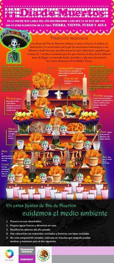 Altar para el Día de los Muertos »El Altar de muertos es un elemento fundamental en el conjunto de tradiciones mexicanas del Día de Muertos, que consiste en instalar altares domésticos en honor de los...
