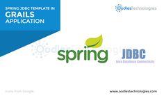 #Spring #JDBC #Template in #Grails #Application