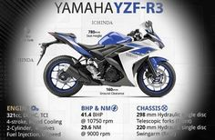 Yamaha-YZF-R3-Price-in-India-Release-date