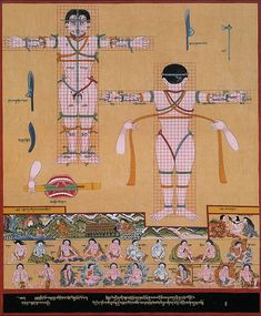 """bloodletting channels, via Flickr. from dockedship. also on this blog: http://assemblyman-eph.blogspot.com/2009/07/tibetan-anatomy-paintings.html """"These Tibetan medical tangkas were """"painted by the Nepalese tangka artist Romio Shrestha and his Tibetan, Nepalese, and Bhutanese students in Kathmandu during seven years in the late 1980's and early 1990's."""" #Buddha #Thangka"""