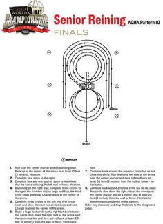 Take a look at the senior #reining finals pattern for the 2014 #AQHAWorldShow.