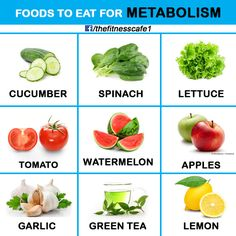 Foods to eat for Metabolism