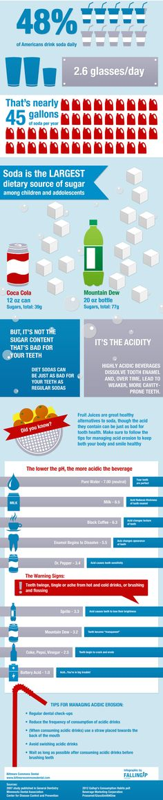 Heres How Soda is Killing Your Teeth Softly [INFOGRAPHIC] | FoodbeastFoodbeast