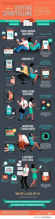 Infográfico: como usar o storytelling para destacar seu conteúdo