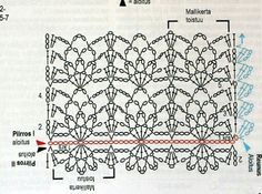 Picasa Web Albums. PICTURE ONLY. Crochet scarf stitch. Pattern diagram