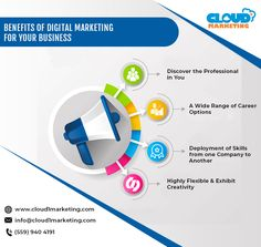 Our SEO experts will work closely with you to define your objectives and develop a SEO strategy. We will take the requirements and aims of your organization into consideration for creating a viable SEO and social media marketing strategy that fetches you the best results. Digital Marketing Strategy, Digital Marketing Services, Marketing Plan, Media Marketing, Seo Strategy, Web Development Company, Seo Company, Design Development, Great Website Design
