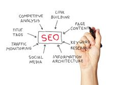 New Webmaster Tools Show How SEO is Changing