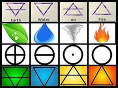 Elements:  Earth, Water, Air, Fire.