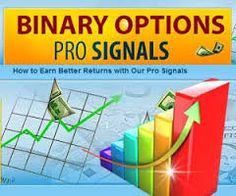 Most Profitable binary trading software.