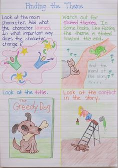 Language Arts Anchor Charts - Great for Upper Elementary Teachers Theme Anchor Charts, Reading Anchor Charts, Reading Skills, Teaching Reading, Learning, Reading Nook, Reading Themes, Reading Activities, Reading Resources