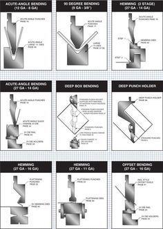 Pin On Metal Bending Tools
