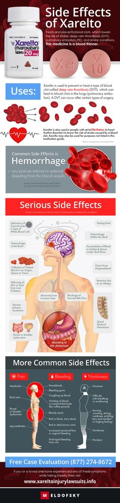 What are Xarelto's Serious Side Effects? Read here: http://xareltoinjurylawsuits.info/what-are-xarelto-side-effects/