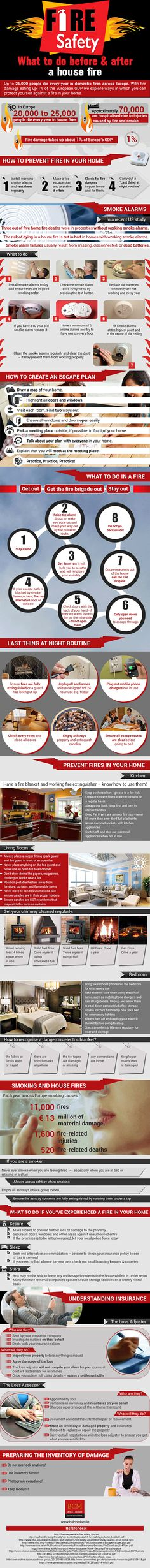 Home Fire Safety [Infographic] | Safety content from EHS Today