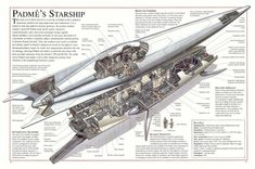 Padmé's Starship #star #wars #spaceship #design