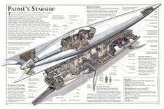 Padmé's Starship #star #wars #spaceship #design