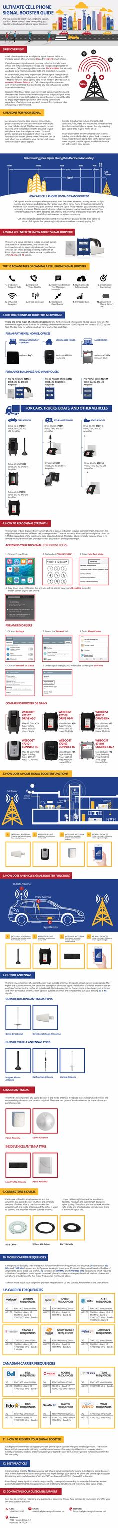 Boost your cell phone signal inside your home or workplace as well as in your car or truck. https://cellphonesignalbooster.us/cell-phone-signal-booster-guide/