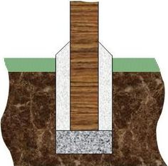 Wood Fence Plans Google Search Fence Patio Pinterest