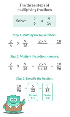 Simplest Form Math Definition 4 Exciting Parts Of Attending Simplest Form Math Definition Multiplying Fractions, Dividing Fractions, Equivalent Fractions, Math Strategies, Math Resources, Cool Math Tricks, Fraction Activities, Math Games, Math Charts