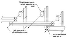 An installation diagram of a typical Regal wood fence