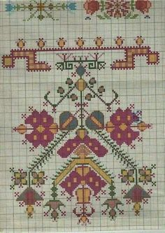 This Pin was discovered by Yen Kawaii Cross Stitch, Small Cross Stitch, Cross Stitch Borders, Cross Stitch Designs, Cross Stitching, Cross Stitch Patterns, Folk Embroidery, Cross Stitch Embroidery, Embroidery Patterns