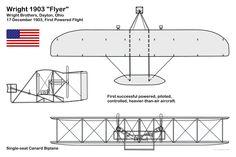 wright brothers plane sketch - Hľadať Googlom