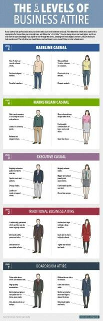 This is to help you find that outfit to fit you for your day at work