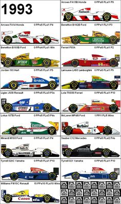 Formula One Grand Prix 1993 Cars
