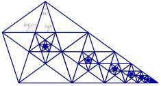 golden ratio shapes - Pesquisa Google
