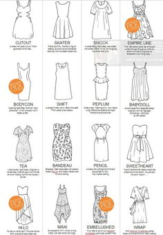 Ideas For Fashion Design Inspiration Pattern Textiles Fashion Terminology, Fashion Terms, Trendy Fashion, Fashion Design Inspiration, Fashion Design Sketches, Sewing Hacks, Sewing Projects, Dress Patterns, Sewing Patterns